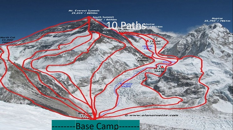 Mountain with red lines representing the pathways